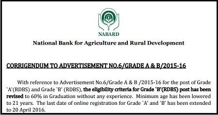 Revised-Eligibility-Criteria-NABARD-Recruitment-2016