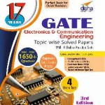 GATE Previous Year Question Papers