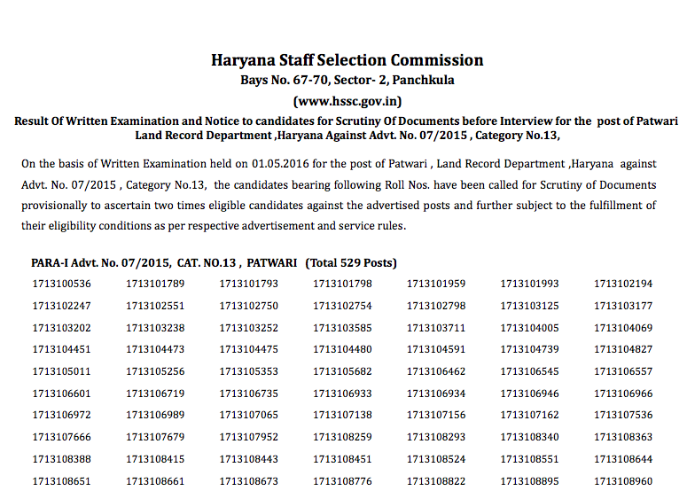 HSSC Patwari result 2016