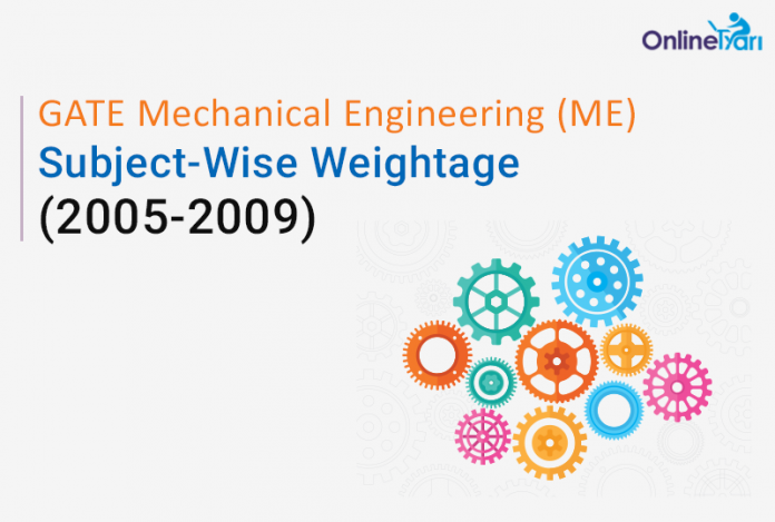 GATE Mechanical Engineering Subject Weightage (2005-2009)
