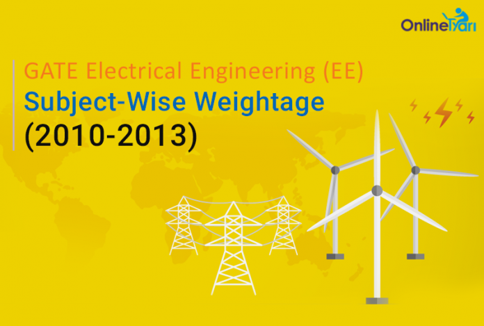 GATE Electrical Engineering Subject Weightage (2010-2013)