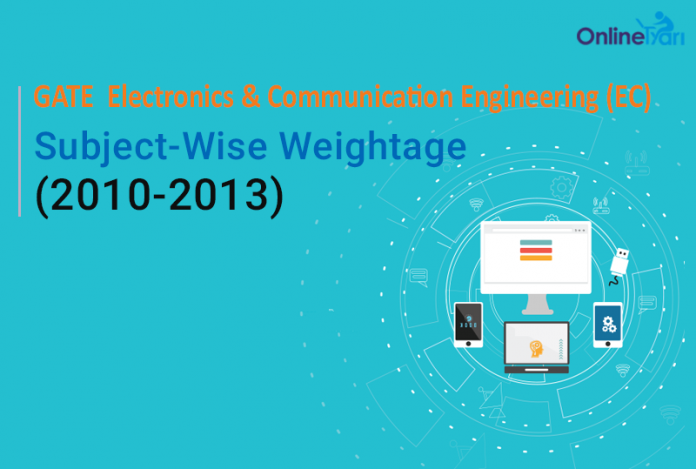 GATE Electronics Communication subject weightage (2010-2013)