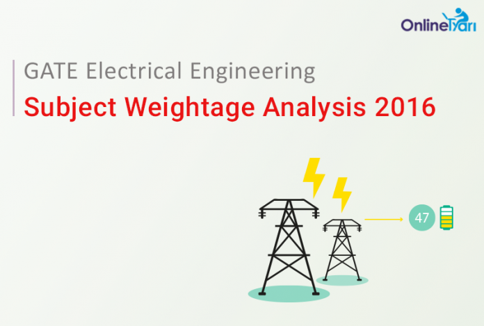 GATE Electrical Engineering Subject Weightage Analysis 2016