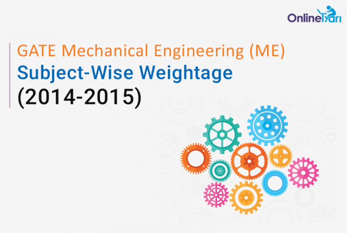 GATE Mechanical Engineering Subject Weightage (2014-2015)