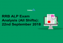 RRB Group D Exam Analysis 2018 (All Shift): 22nd September